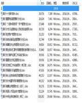 银行营业网点:管理制度17个文件