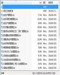 石化公司安全管理制度52个文件