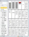 商业地产企业:运营管理手册358页